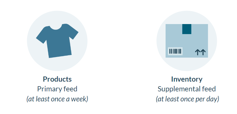 primary product feed local inventory ads