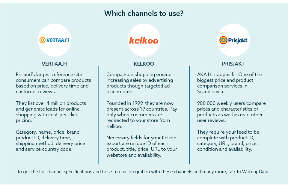 Finland-Ecommerce-infographic-3