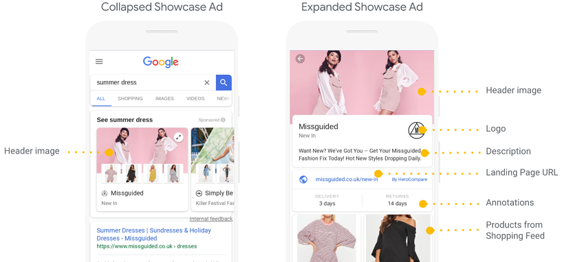Google Shopping Showcase Ads