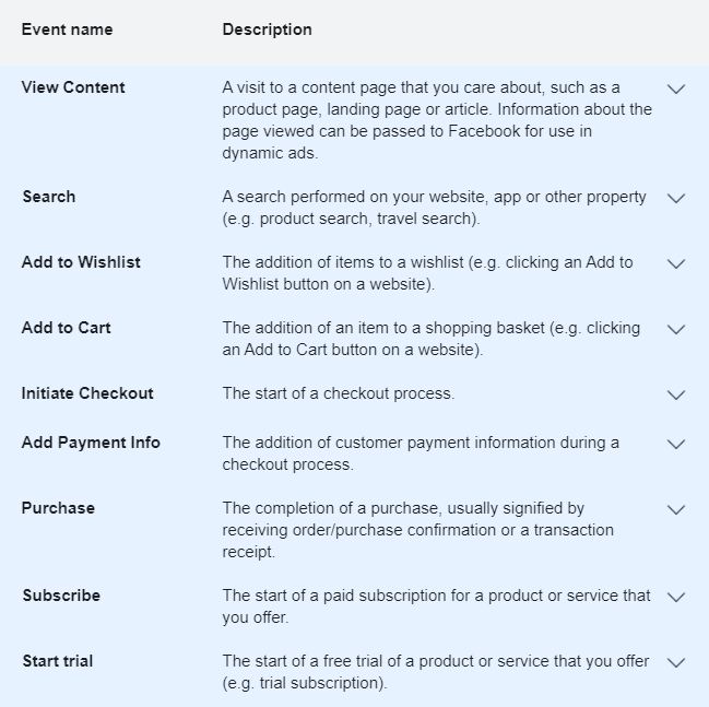facebook event tracking options