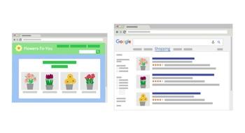 Catch-22: Using Google Automatic Item Updates